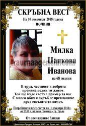 Милка Цанкова Иванова